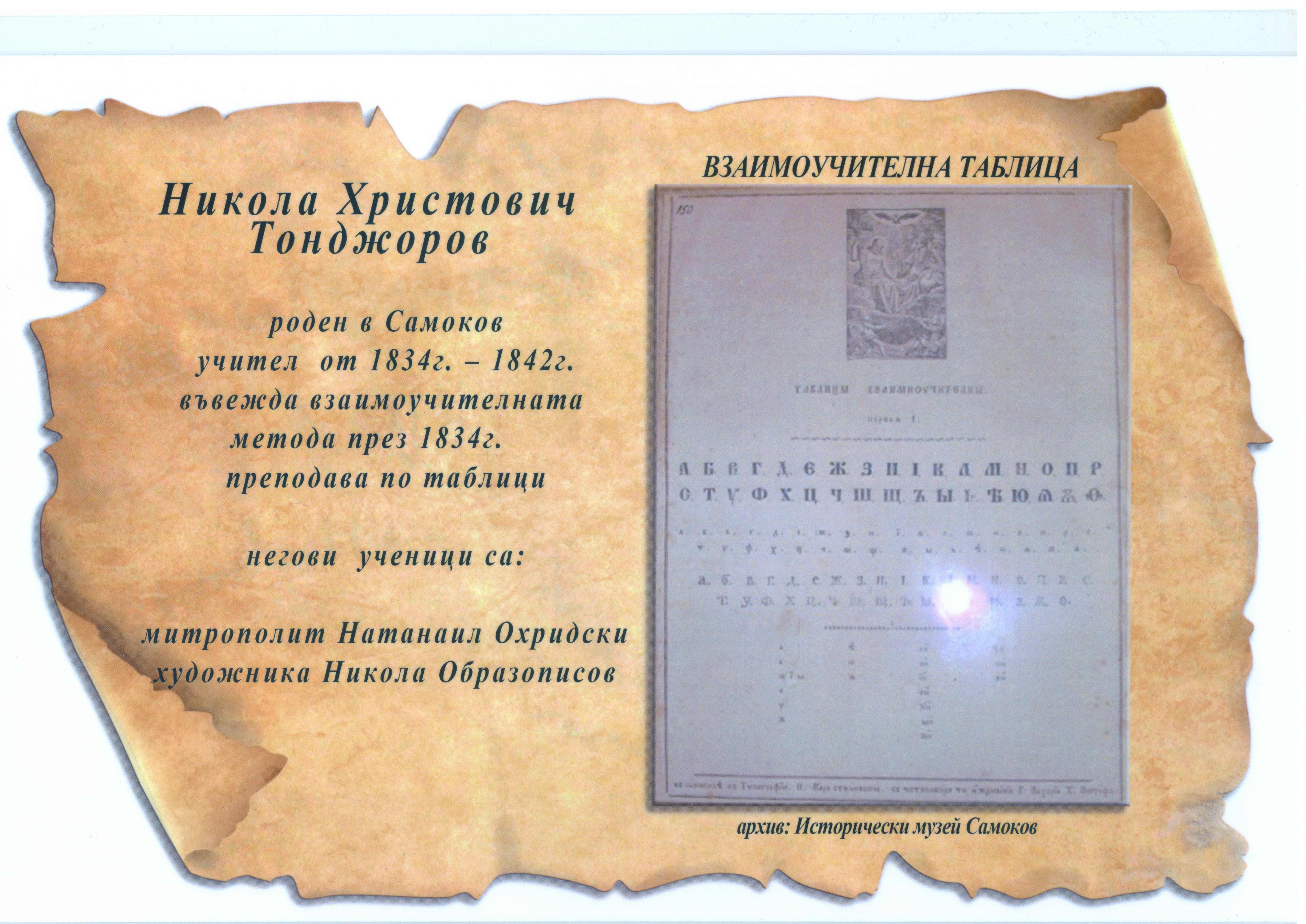 Никола Тонджаров